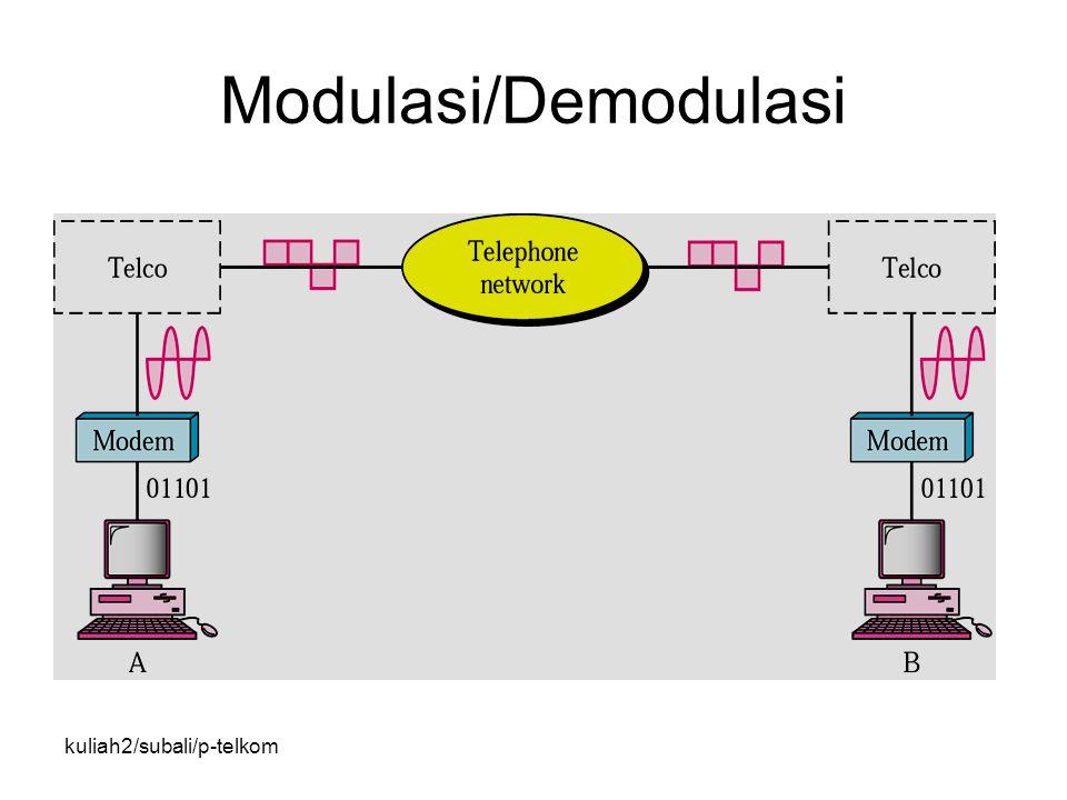 kuliah2/subali/p-telkom Modulasi/Demodulasi