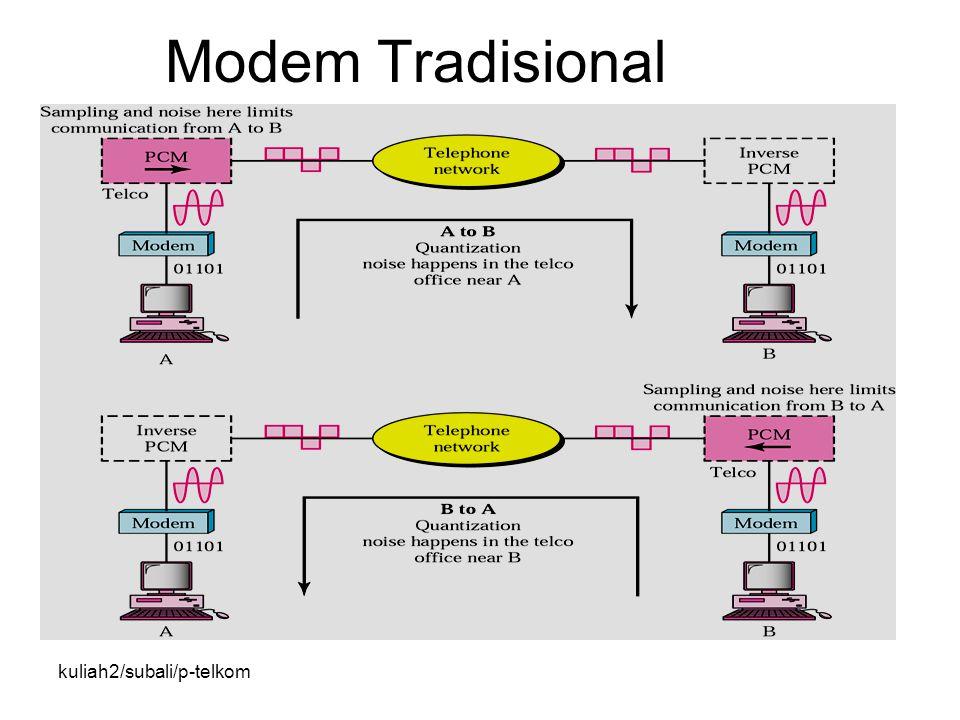 kuliah2/subali/p-telkom Modem Tradisional