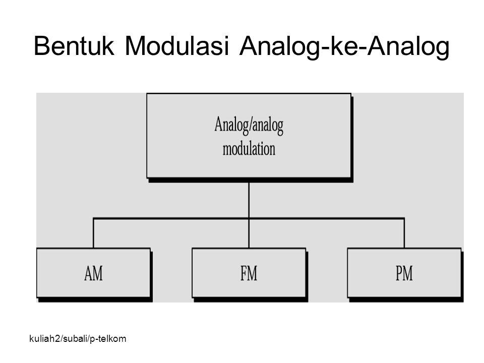kuliah2/subali/p-telkom Bentuk Modulasi Analog-ke-Analog