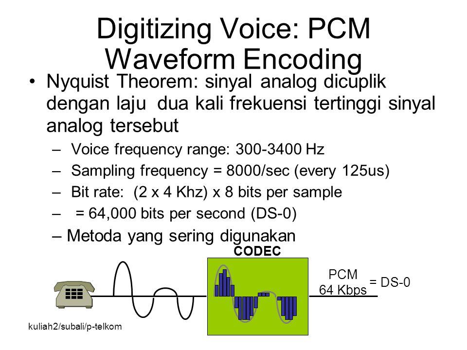 kuliah2/subali/p-telkom Digitizing Voice: PCM Waveform Encoding Nyquist Theorem: sinyal analog dicuplik dengan laju dua kali frekuensi tertinggi sinyal analog tersebut – Voice frequency range: 300-3400 Hz – Sampling frequency = 8000/sec (every 125us) – Bit rate: (2 x 4 Khz) x 8 bits per sample –= 64,000 bits per second (DS-0) –Metoda yang sering digunakan CODEC PCM 64 Kbps = DS-0
