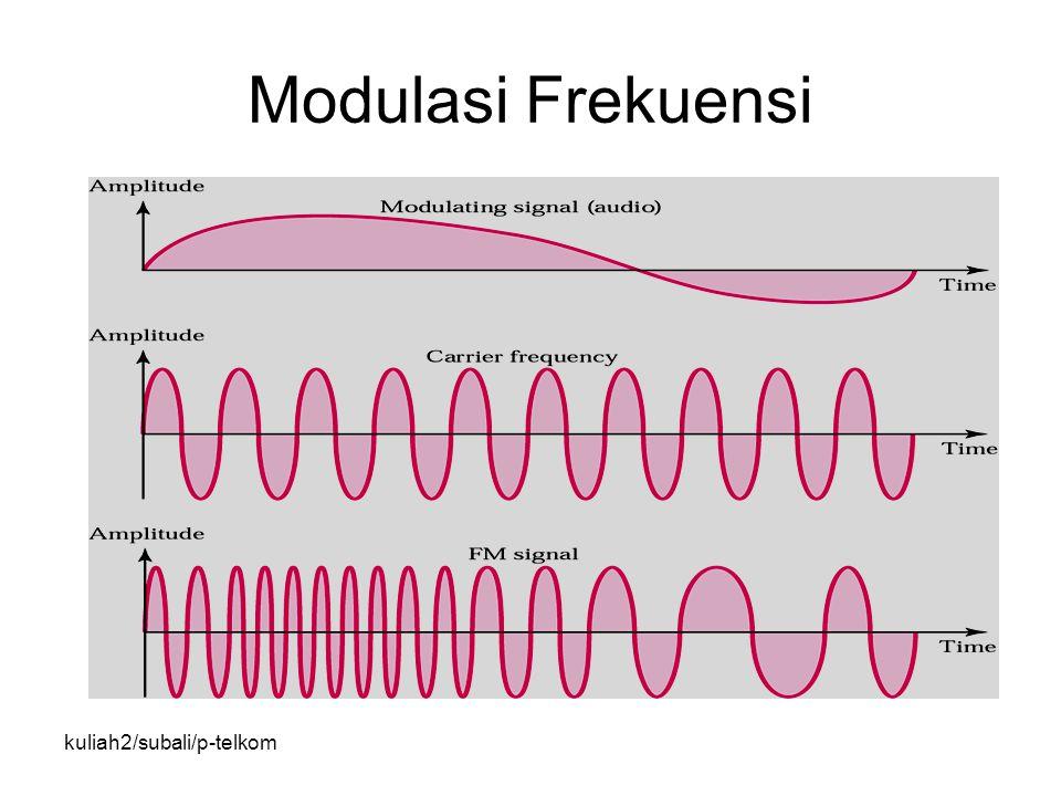 kuliah2/subali/p-telkom Modulasi Frekuensi
