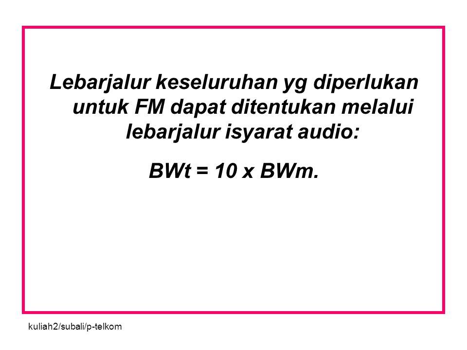 kuliah2/subali/p-telkom Lebarjalur keseluruhan yg diperlukan untuk FM dapat ditentukan melalui lebarjalur isyarat audio: BWt = 10 x BWm.