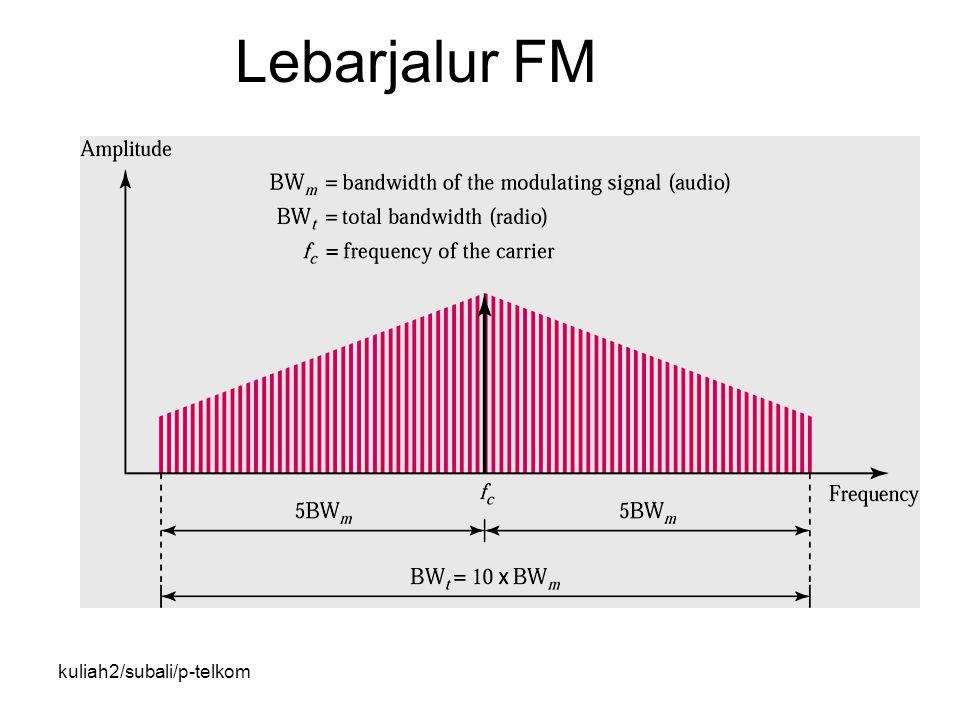 kuliah2/subali/p-telkom Lebarjalur FM