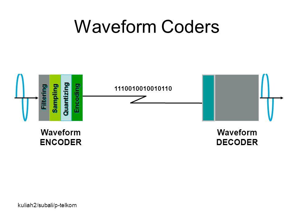 kuliah2/subali/p-telkom Waveform Coders Sampling Filtering Encoding Quantizing 1110010010010110 Waveform ENCODER Waveform DECODER