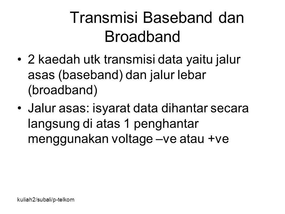 kuliah2/subali/p-telkom Transmisi Baseband dan Broadband 2 kaedah utk transmisi data yaitu jalur asas (baseband) dan jalur lebar (broadband) Jalur asas: isyarat data dihantar secara langsung di atas 1 penghantar menggunakan voltage –ve atau +ve