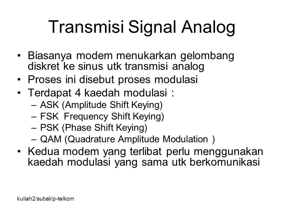 kuliah2/subali/p-telkom Transmisi Signal Analog Biasanya modem menukarkan gelombang diskret ke sinus utk transmisi analog Proses ini disebut proses modulasi Terdapat 4 kaedah modulasi : –ASK (Amplitude Shift Keying) –FSK Frequency Shift Keying) –PSK (Phase Shift Keying) –QAM (Quadrature Amplitude Modulation ) Kedua modem yang terlibat perlu menggunakan kaedah modulasi yang sama utk berkomunikasi