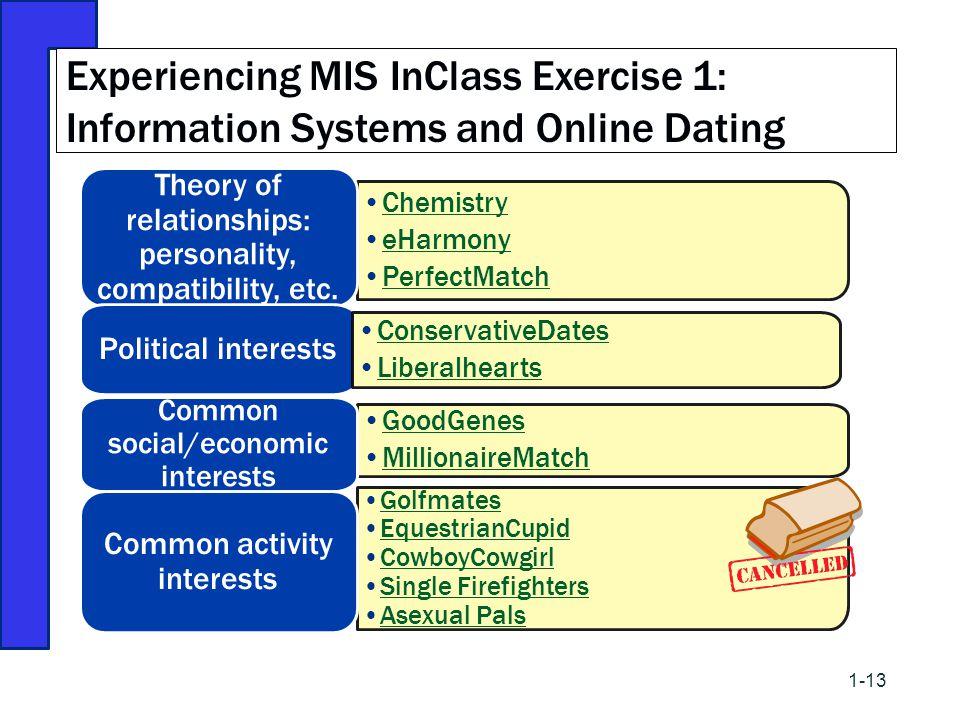 Chemistry eHarmony PerfectMatch Theory of relationships: personality, compatibility, etc. GoodGenes MillionaireMatch Common social/economic interests