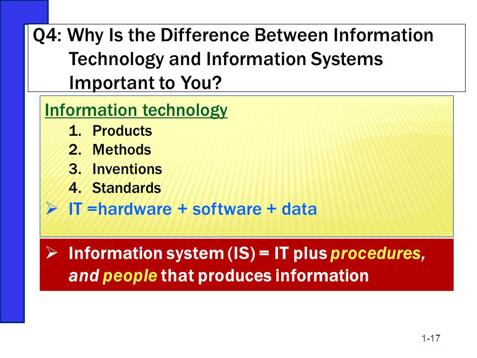  Information system (IS) = IT plus procedures, and people that produces information Q4: Why Is the Difference Between Information Technology and Info