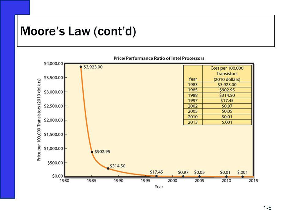 Moore's Law (cont'd) 1-5