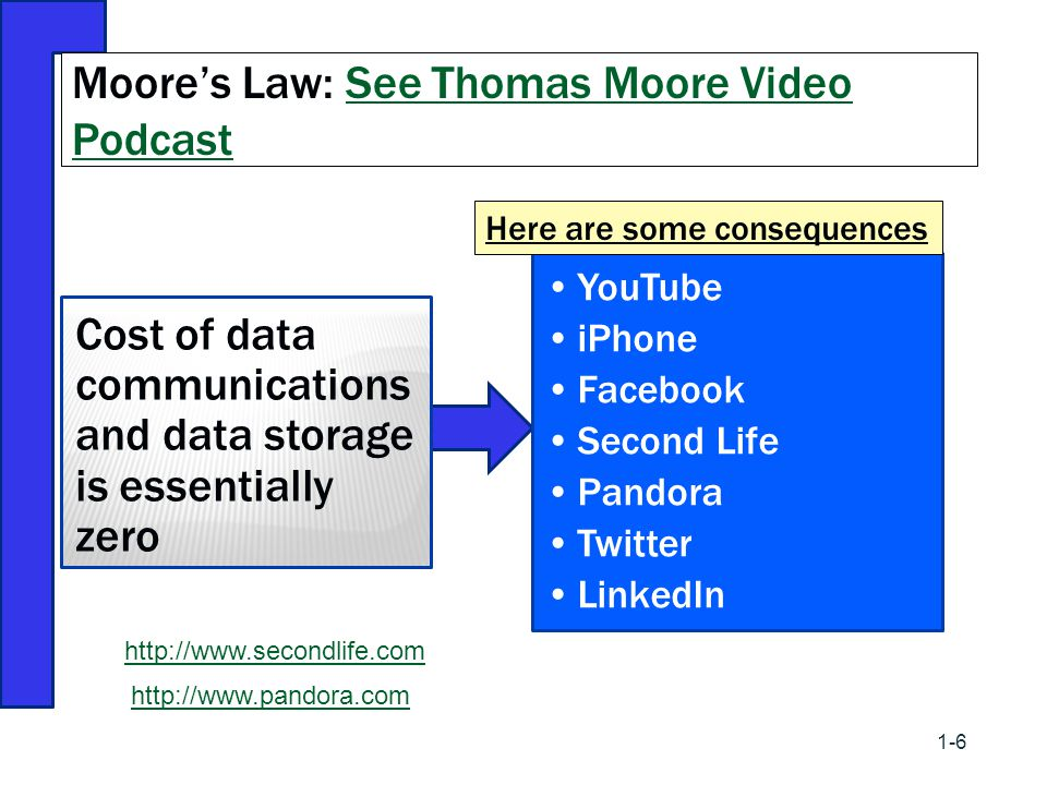 Moore's Law: See Thomas Moore Video PodcastSee Thomas Moore Video Podcast Cost of data communications and data storage is essentially zero YouTube iPh