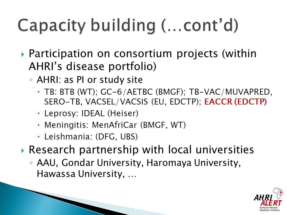  Participation on consortium projects (within AHRI's disease portfolio) ◦ AHRI: as PI or study site  TB: BTB (WT); GC-6/AETBC (BMGF); TB-VAC/MUVAPRE