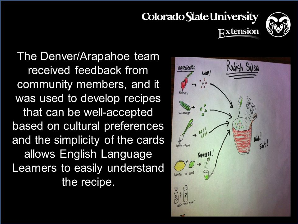 The Denver/Arapahoe team received feedback from community members, and it was used to develop recipes that can be well-accepted based on cultural preferences and the simplicity of the cards allows English Language Learners to easily understand the recipe.