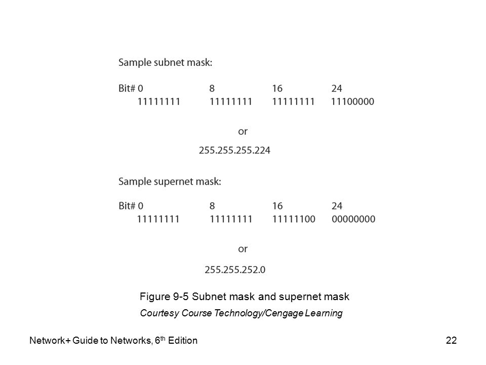 Network+ Guide to Networks, 6 th Edition22 Figure 9-5 Subnet mask and supernet mask Courtesy Course Technology/Cengage Learning