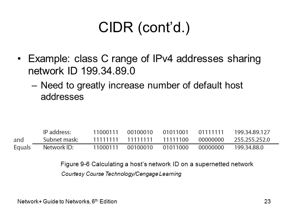 CIDR (cont'd.) Example: class C range of IPv4 addresses sharing network ID 199.34.89.0 –Need to greatly increase number of default host addresses Network+ Guide to Networks, 6 th Edition23 Figure 9-6 Calculating a host's network ID on a supernetted network Courtesy Course Technology/Cengage Learning