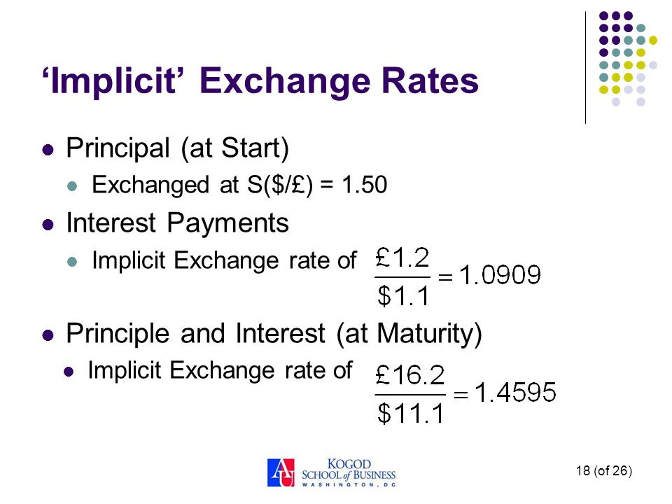 'Implicit' Exchange Rates Principal (at Start) Exchanged at S($/£) = 1.50 Interest Payments Implicit Exchange rate of Principle and Interest (at Maturity) Implicit Exchange rate of 18 (of 26)