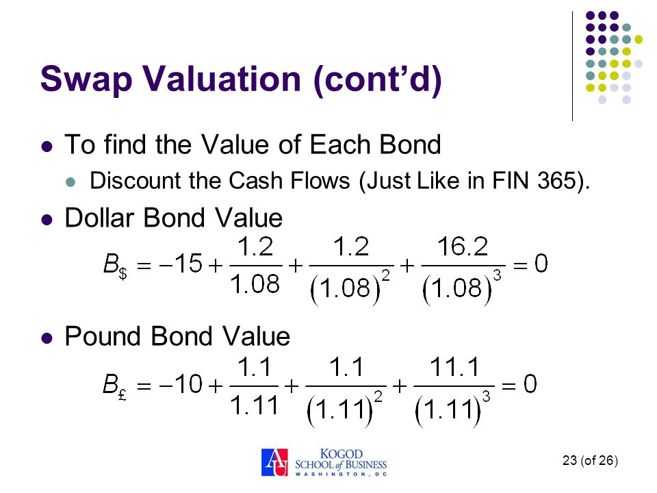 Swap Valuation (cont'd) To find the Value of Each Bond Discount the Cash Flows (Just Like in FIN 365).