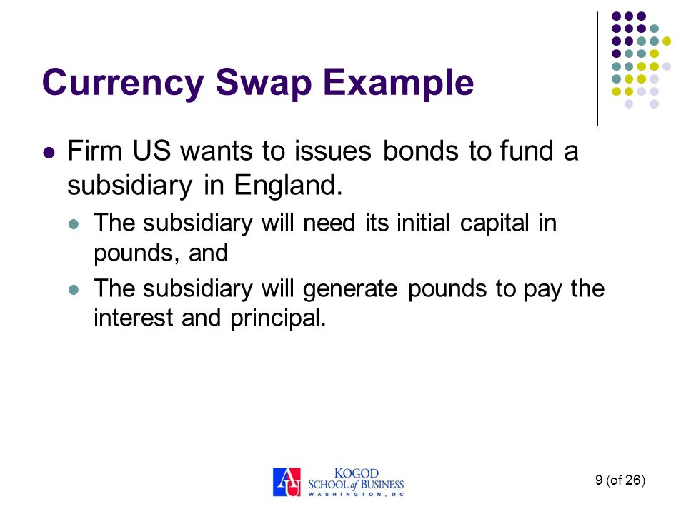 Currency Swap Example Firm US wants to issues bonds to fund a subsidiary in England.