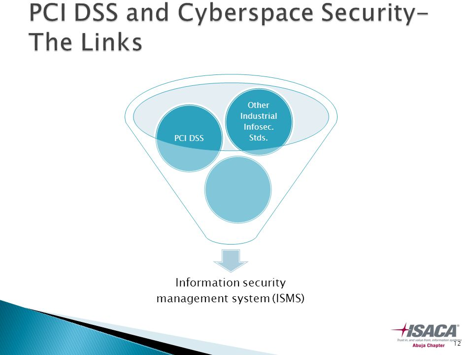 12 Information security management system (ISMS) PCI DSS Other Industrial Infosec. Stds.