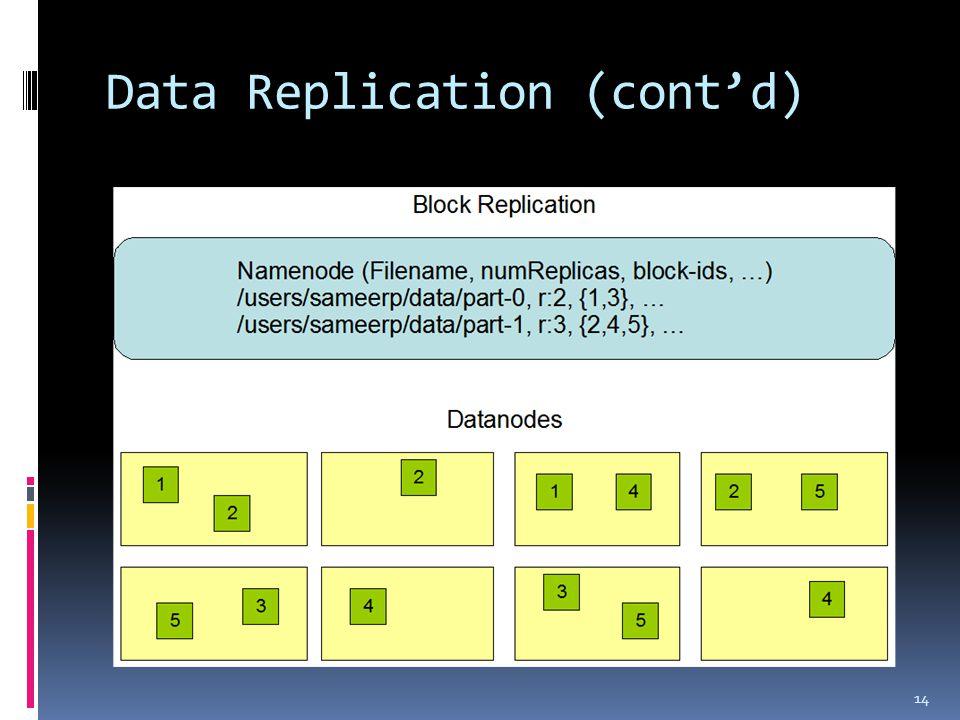 Data Replication (cont'd) 14
