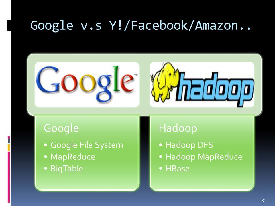 Google v.s Y!/Facebook/Amazon..