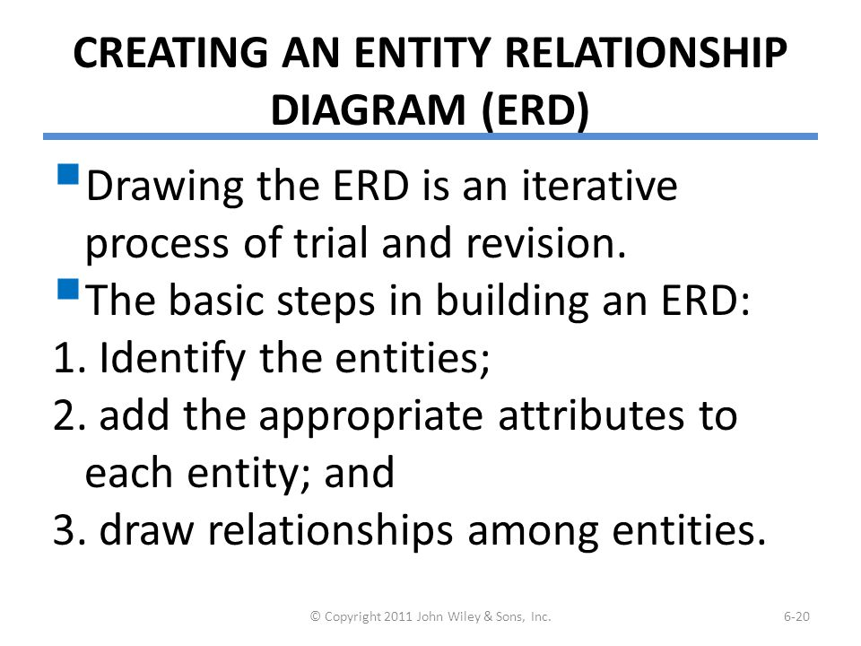 CREATING AN ENTITY RELATIONSHIP DIAGRAM (ERD)  Drawing the ERD is an iterative process of trial and revision.  The basic steps in building an ERD: 1