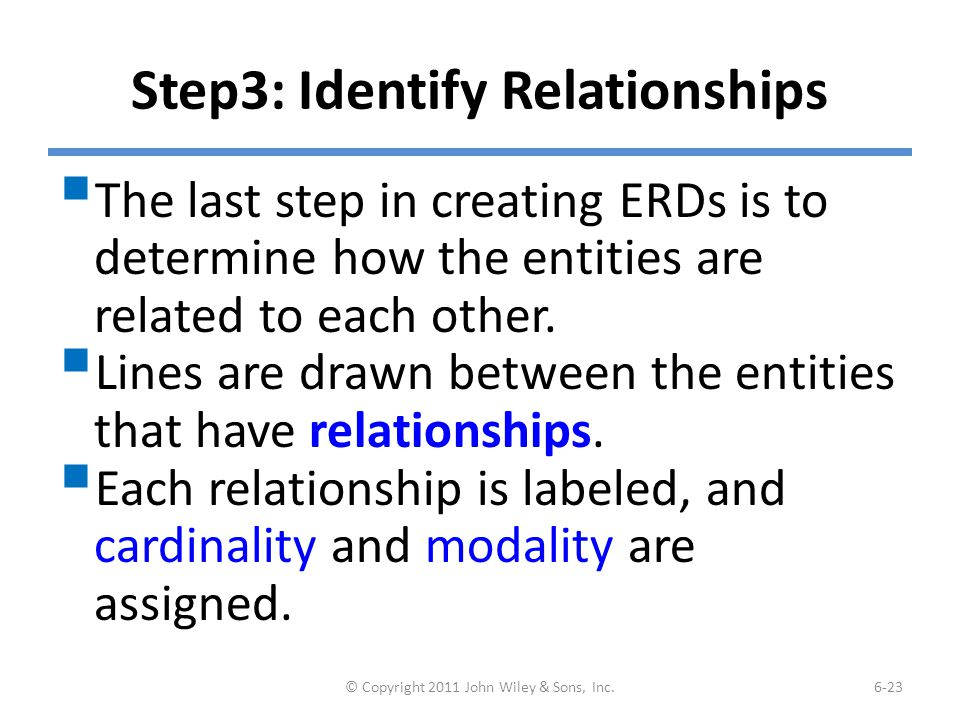 Step3: Identify Relationships  The last step in creating ERDs is to determine how the entities are related to each other.  Lines are drawn between t