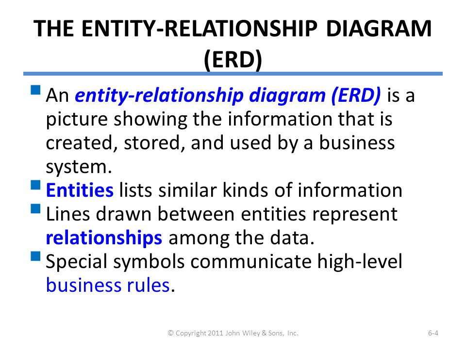 THE ENTITY-RELATIONSHIP DIAGRAM (ERD)  An entity-relationship diagram (ERD) is a picture showing the information that is created, stored, and used by