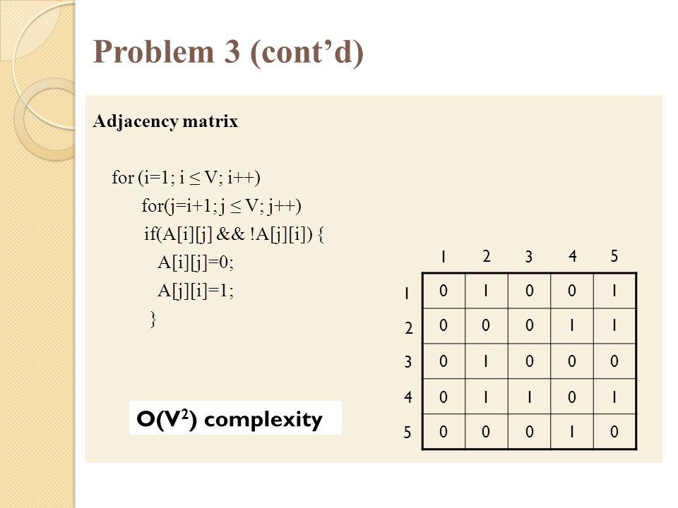 Problem 3 (cont'd) Adjacency matrix for (i=1; i ≤ V; i++) for(j=i+1; j ≤ V; j++) if(A[i][j] && !A[j][i]) { A[i][j]=0; A[j][i]=1; } O(V 2 ) complexity
