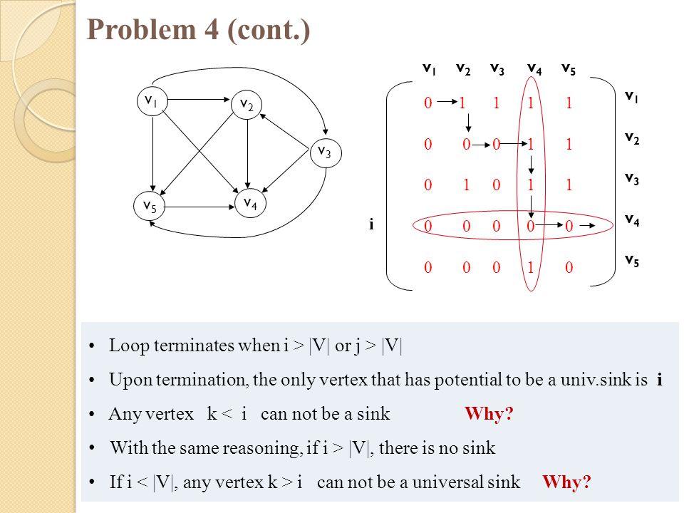 Problem 4 (cont.) v1v1 v2v2 v5v5 v4v4 v3v3 0 1 1 1 1 0 0 0 1 1 0 1 0 1 1 0 0 0 0 0 0 0 0 1 0 v 1 v 2 v 3 v 4 v 5 v1v2v3v4v5v1v2v3v4v5 Loop terminates