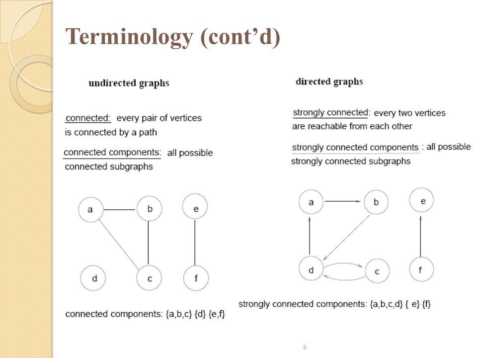6 Terminology (cont'd)
