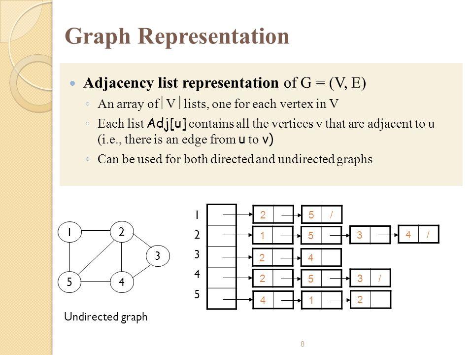 8 Graph Representation Adjacency list representation of G = (V, E) ◦ An array of  V  lists, one for each vertex in V ◦ Each list Adj[u] contains all