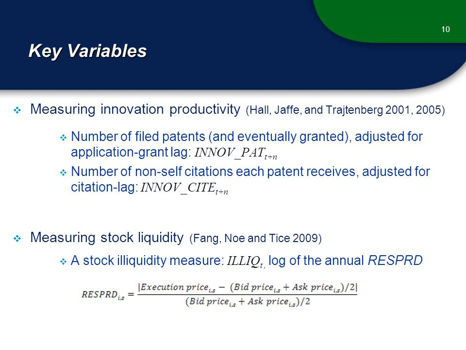 Key Variables  Measuring innovation productivity (Hall, Jaffe, and Trajtenberg 2001, 2005)  Number of filed patents (and eventually granted), adjusted for application-grant lag: INNOV_PAT t+n  Number of non-self citations each patent receives, adjusted for citation-lag: INNOV_CITE t+n  Measuring stock liquidity (Fang, Noe and Tice 2009)  A stock illiquidity measure: ILLIQ t, log of the annual RESPRD 10