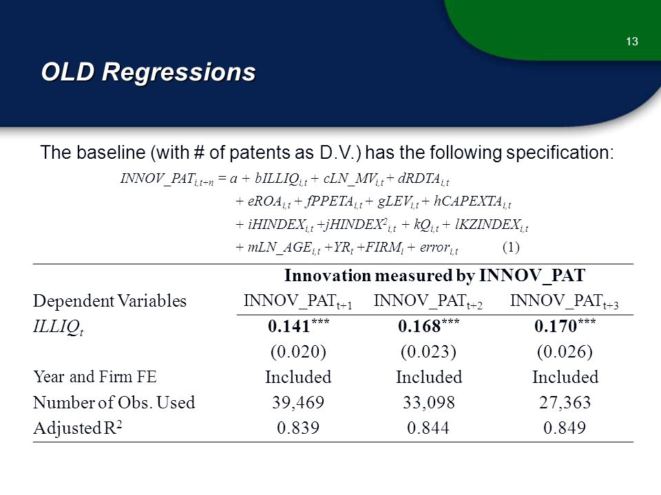 OLD Regressions 13 The baseline (with # of patents as D.V.) has the following specification: INNOV_PAT i,t+n = a + bILLIQ i,t + cLN_MV i,t + dRDTA i,t + eROA i,t + fPPETA i,t + gLEV i,t + hCAPEXTA i,t + iHINDEX i,t +jHINDEX 2 i,t + kQ i,t + lKZINDEX i,t + mLN_AGE i,t +YR t +FIRM i + error i,t (1) Innovation measured by INNOV_PAT Dependent Variables INNOV_PAT t+1 INNOV_PAT t+2 INNOV_PAT t+3 ILLIQ t 0.141 *** 0.168 *** 0.170 *** (0.020)(0.023)(0.026) Year and Firm FE Included Number of Obs.