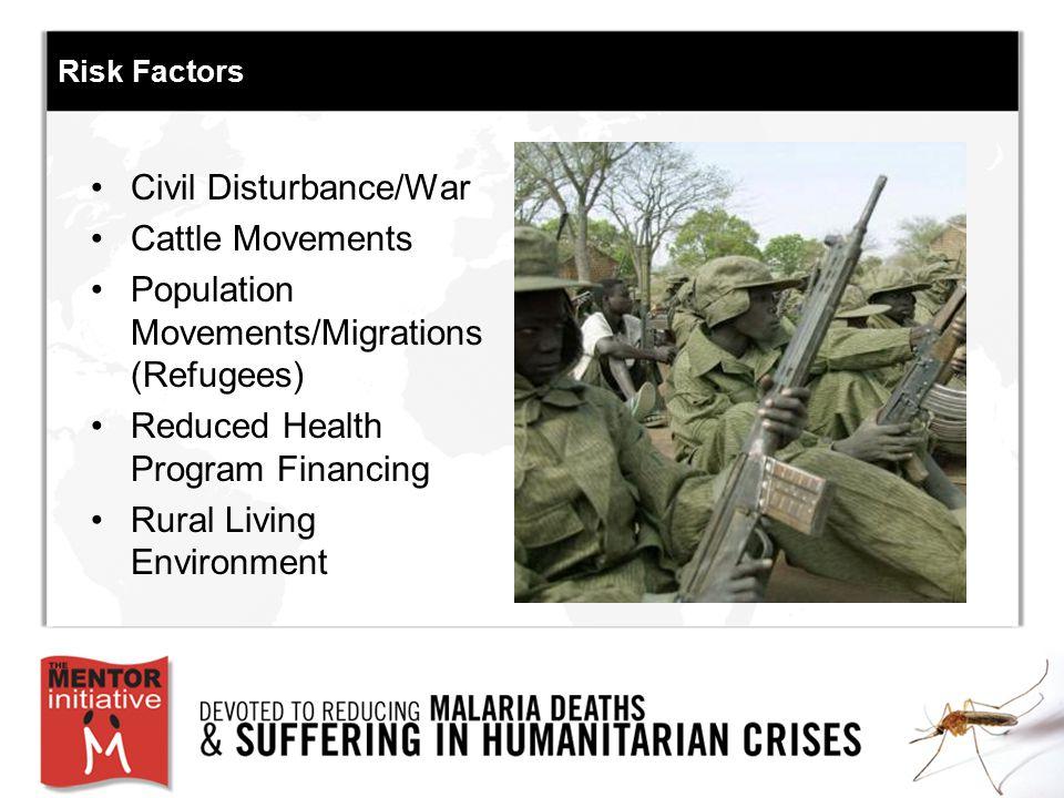 Risk Factors Civil Disturbance/War Cattle Movements Population Movements/Migrations (Refugees) Reduced Health Program Financing Rural Living Environment