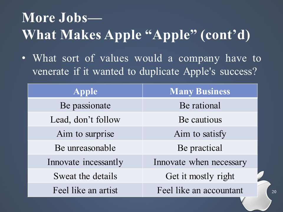 More Jobs— What Makes Apple Apple (cont'd) 20 What sort of values would a company have to venerate if it wanted to duplicate Apple s success.