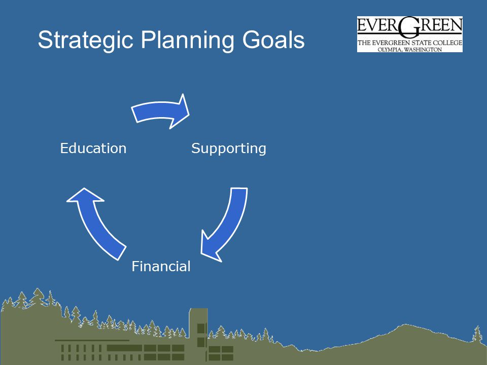 Supporting Financial Education Strategic Planning Goals