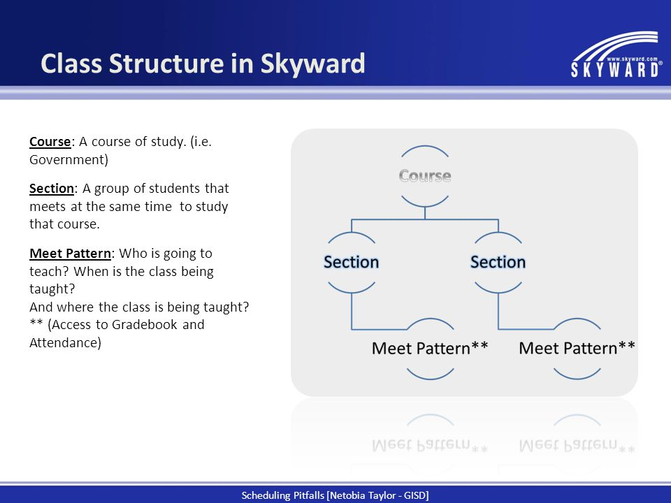 1 2 Adding a Student to a Course cont'd Scheduling Pitfalls [Netobia Taylor - GISD]