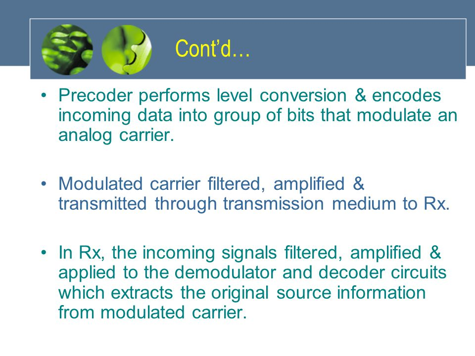 Cont'd… Precoder performs level conversion & encodes incoming data into group of bits that modulate an analog carrier. Modulated carrier filtered, amp