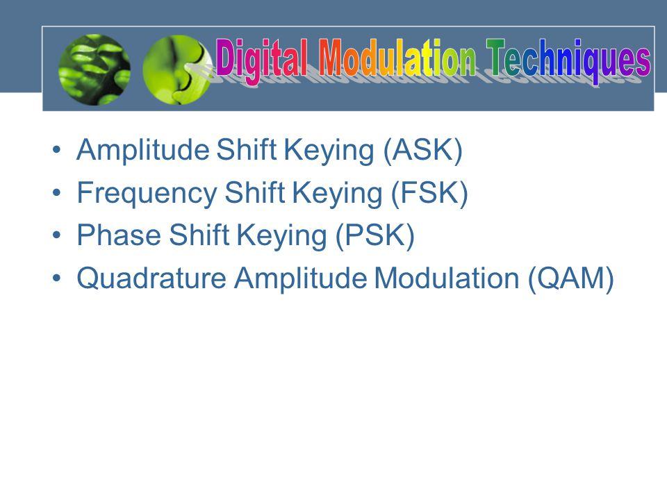 Amplitude Shift Keying (ASK) Frequency Shift Keying (FSK) Phase Shift Keying (PSK) Quadrature Amplitude Modulation (QAM)
