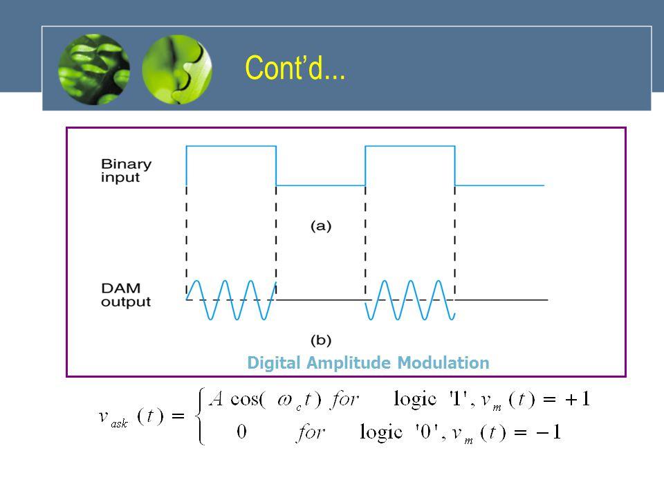 Cont'd... Digital Amplitude Modulation