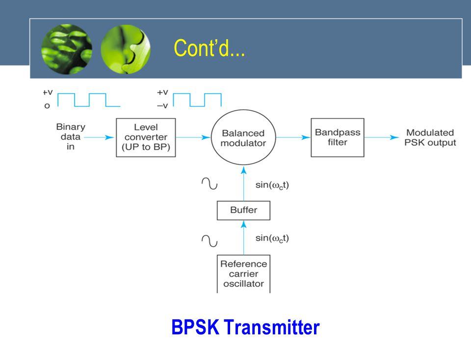 Cont'd... BPSK Transmitter