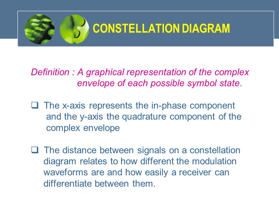 CONSTELLATION DIAGRAM Definition : A graphical representation of the complex envelope of each possible symbol state.  The x-axis represents the in-ph