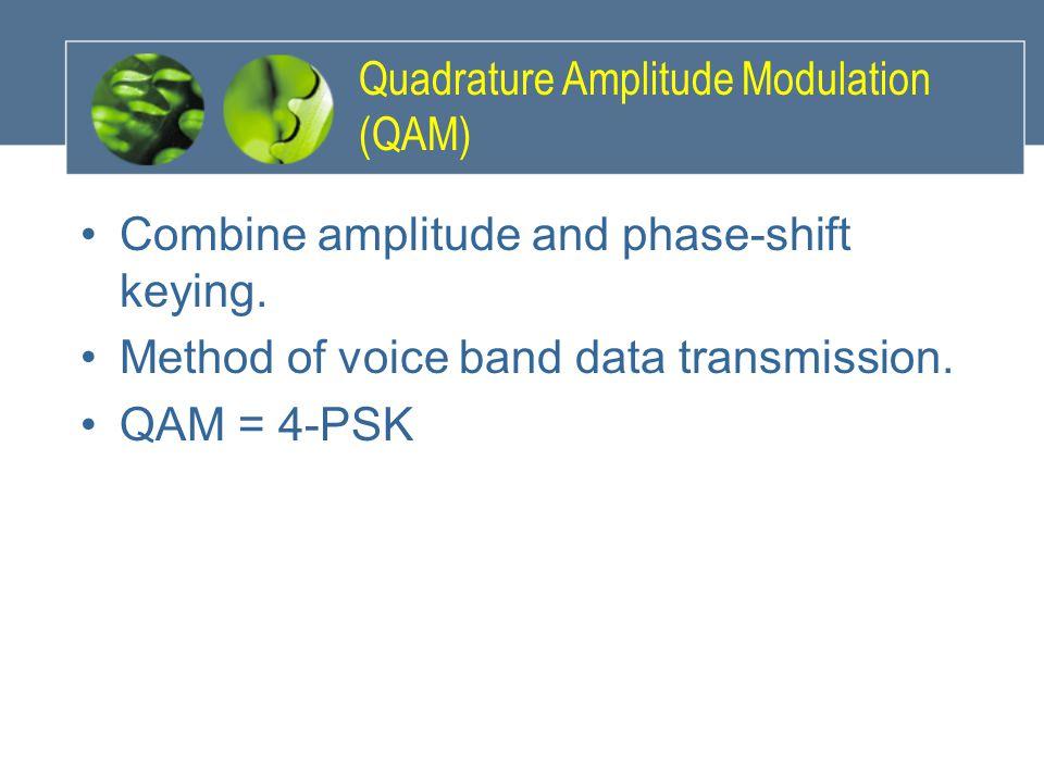 Combine amplitude and phase-shift keying. Method of voice band data transmission. QAM = 4-PSK Quadrature Amplitude Modulation (QAM)