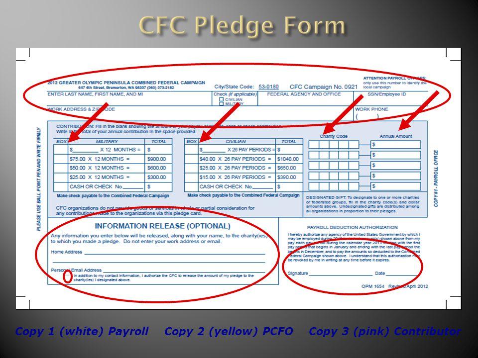 Copy 1 (white) Payroll Copy 2 (yellow) PCFO Copy 3 (pink) Contributor