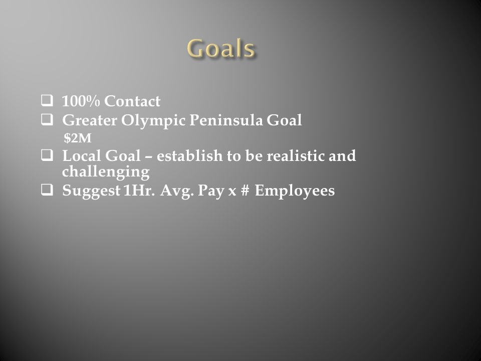  100% Contact  Greater Olympic Peninsula Goal $2M  Local Goal – establish to be realistic and challenging  Suggest 1Hr.