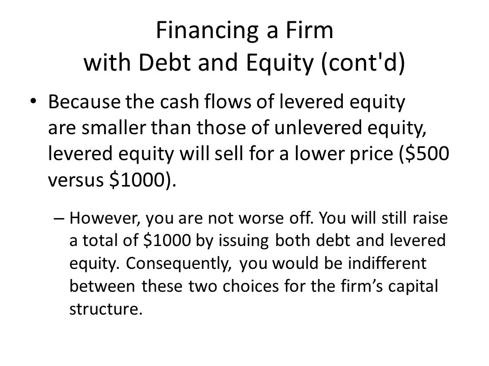 Financing a Firm with Debt and Equity (cont d) Because the cash flows of levered equity are smaller than those of unlevered equity, levered equity will sell for a lower price ($500 versus $1000).