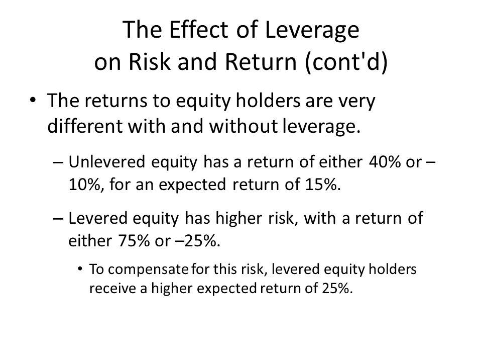 The Effect of Leverage on Risk and Return (cont d) The returns to equity holders are very different with and without leverage.