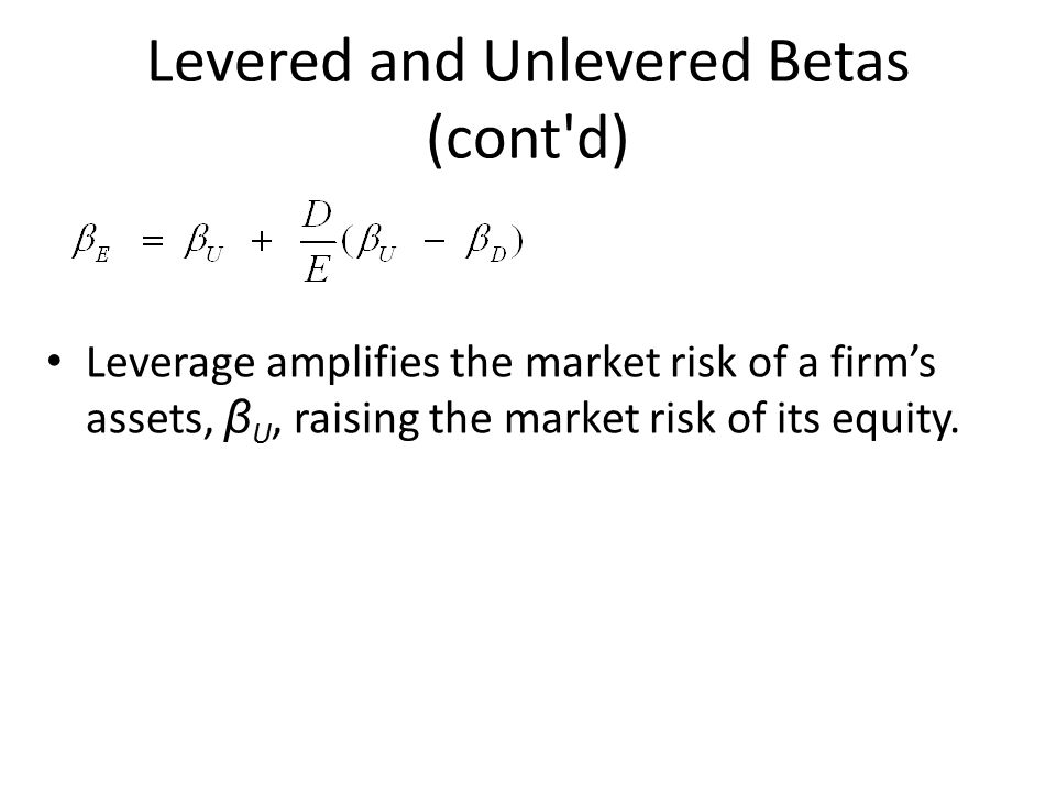 Levered and Unlevered Betas (cont d) Leverage amplifies the market risk of a firm's assets, β U, raising the market risk of its equity.