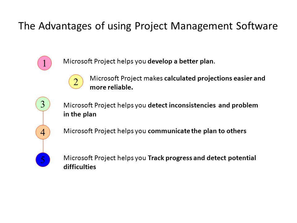 The Advantages of using Project Management Software Microsoft Project helps you develop a better plan. Microsoft Project makes calculated projections