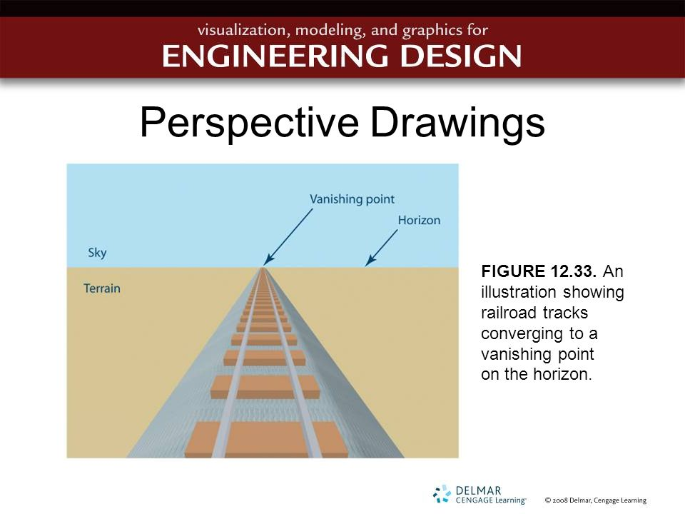 Perspective Drawings FIGURE 12.33. An illustration showing railroad tracks converging to a vanishing point on the horizon.